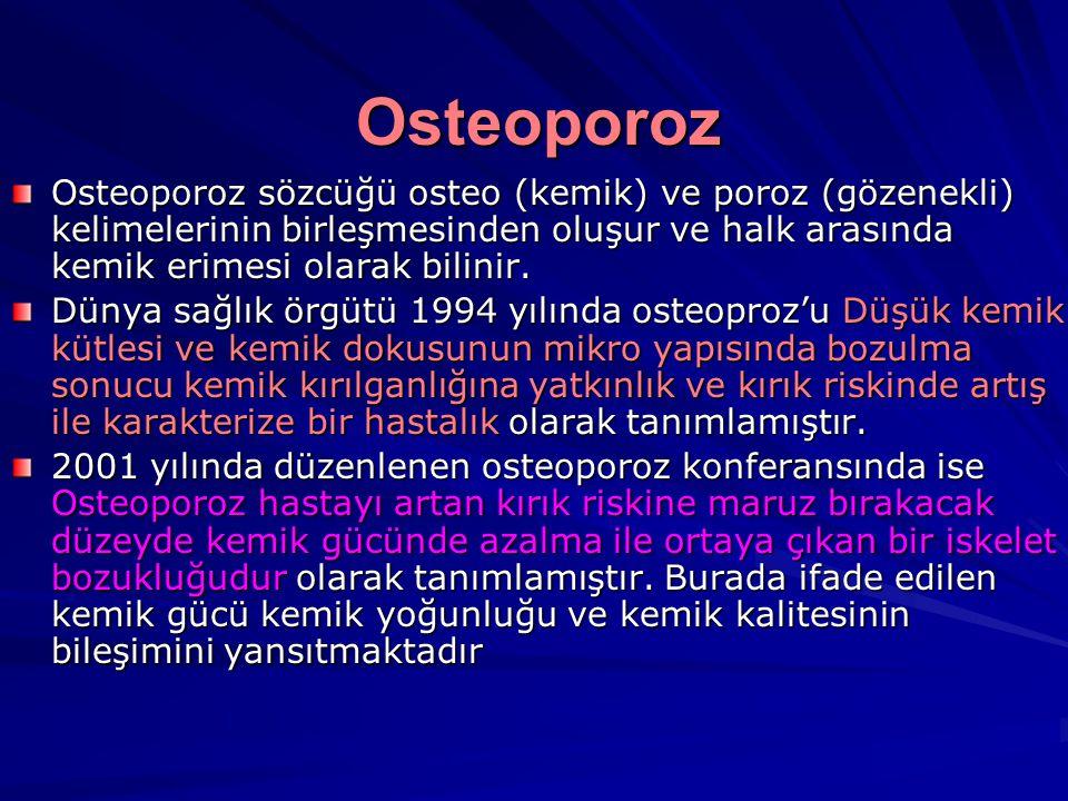 Osteoporoz sözcüğü osteo (kemik) ve poroz (gözenekli) kelimelerinin birleşmesinden oluşur ve halk arasında kemik erimesi olarak bilinir. Dünya sağlık
