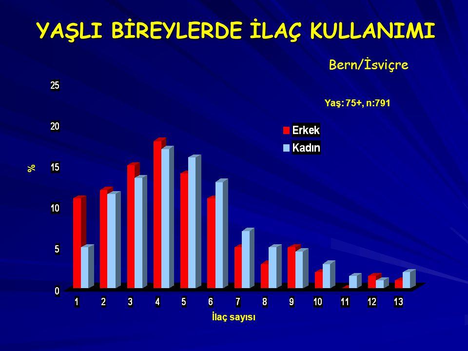Yaş: 75+, n:791 % YAŞLI BİREYLERDE İLAÇ KULLANIMI Bern/İsviçre İlaç sayısı