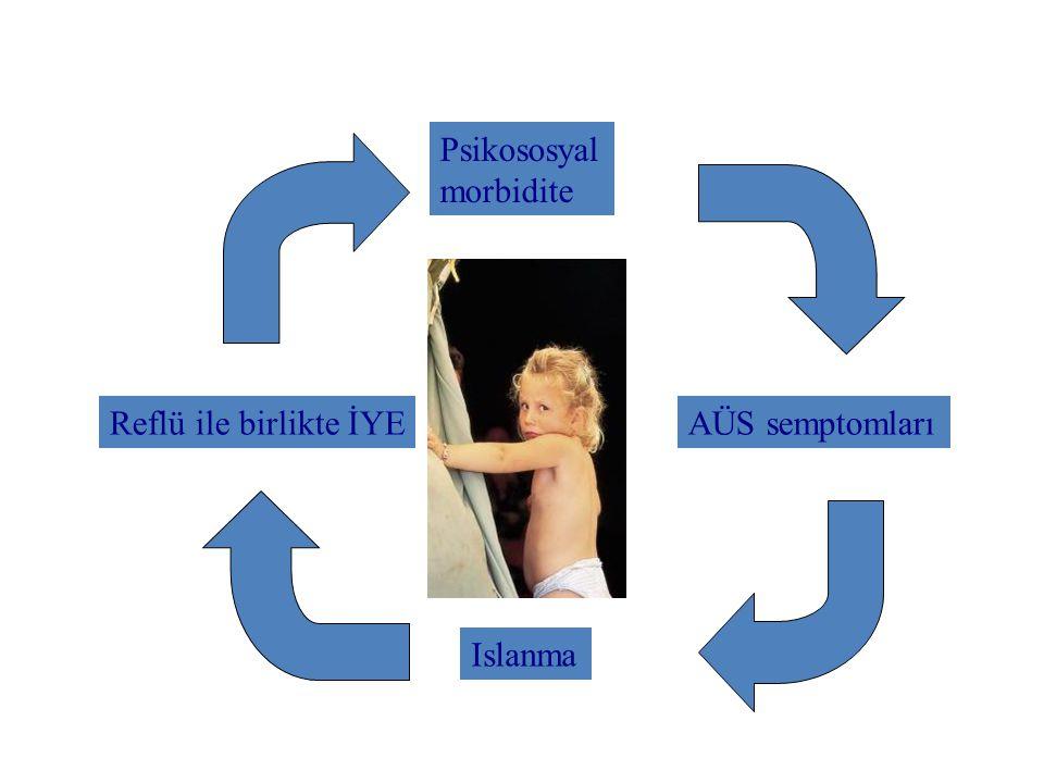 Aşırı aktif mesane  Antimuskarinik –Küratif değil –Yan etki çok –Kanıt düşük off label –placebo etkisi yüksek –Oxybutinin HCl yan etki yüksek 2 C –Tolterodine etkinlik düşük 1 C –Propiverine etkinlik var 1 A/B tek RCT –Trospium etkinlik var 3 B Yang, 2003 / Cain, 2003 / Munding, 2001 Bolduc, 2003 / Reinberg 2003 / Raes, 2003 7Lopez Pereira, 2003 / Surehkamar 2003/ Marchell Kherel 2008 AÜS disfonksiyonunun Tedavisi