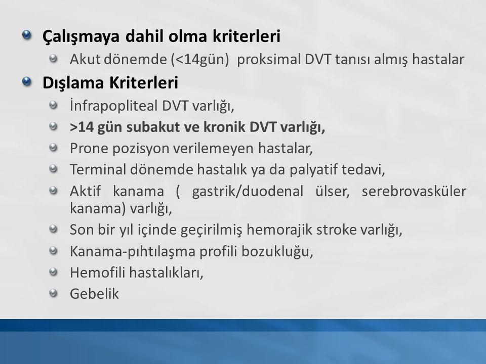 Çalışmaya dahil olma kriterleri Akut dönemde (<14gün) proksimal DVT tanısı almış hastalar Dışlama Kriterleri İnfrapopliteal DVT varlığı, >14 gün subak
