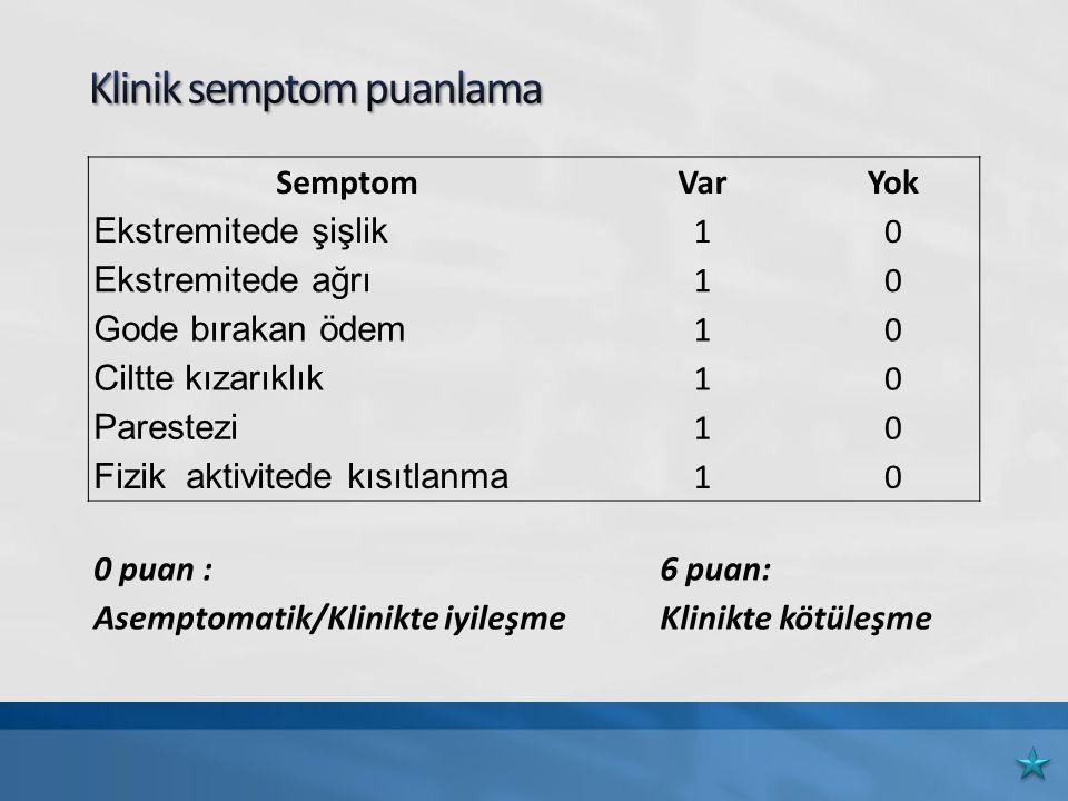 SemptomVarYok Ekstremitede şişlik 10 Ekstremitede ağrı 10 Gode bırakan ödem 10 Ciltte kızarıklık 10 Parestezi 10 Fizik aktivitede kısıtlanma 10 0 puan
