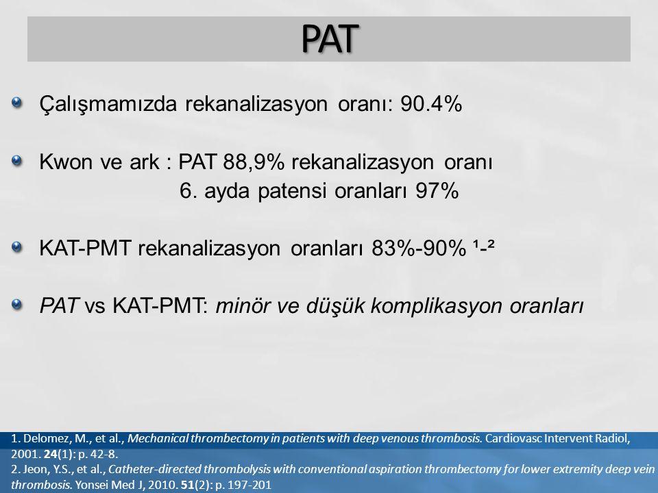 Çalışmamızda rekanalizasyon oranı: 90.4% Kwon ve ark : PAT 88,9% rekanalizasyon oranı 6. ayda patensi oranları 97% KAT-PMT rekanalizasyon oranları 83%