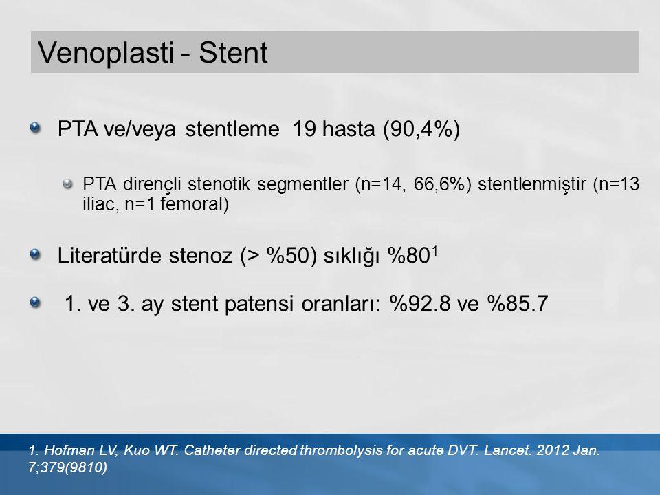 PTA ve/veya stentleme19 hasta (90,4%) PTA dirençli stenotik segmentler (n=14, 66,6%) stentlenmiştir (n=13 iliac, n=1 femoral) Literatürde stenoz (> %5