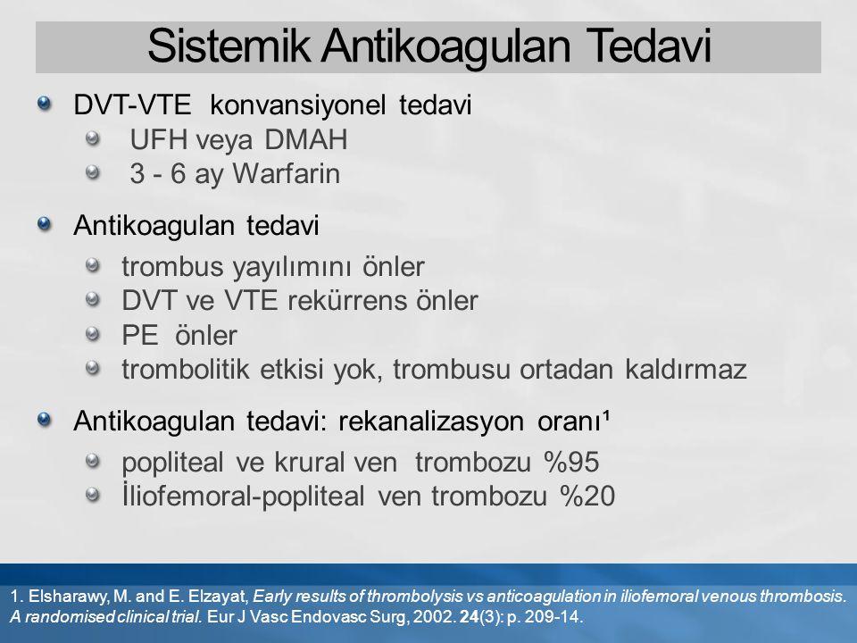 Sistemik Antikoagulan Tedavi DVT-VTE konvansiyonel tedavi UFH veya DMAH 3 - 6 ay Warfarin Antikoagulan tedavi trombus yayılımını önler DVT ve VTE rekü