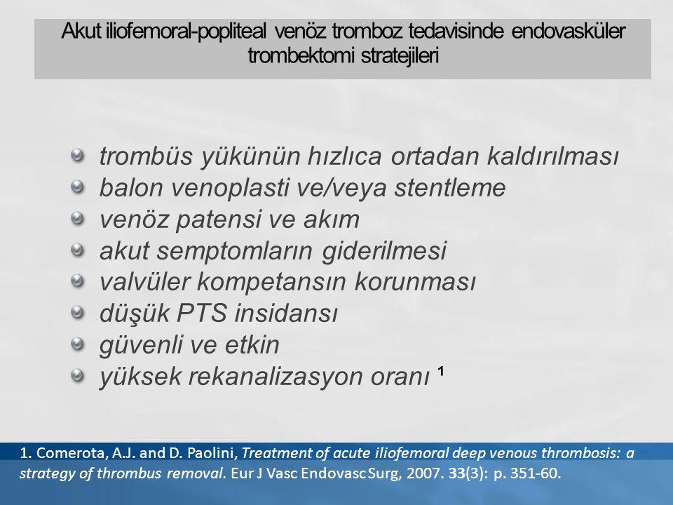 DVT tedavisinde PAT ve antikoagulasyon standart antikoagulan tedavinin yerine kullanılabilir PAT düşük komplikasyon oranlarıyla güvenli ve etkin bir yöntemdir PAT proksimal akut DVT tedavisinde özellikle trombolitik ajanların kontrendike olduğu durumlarda uygulanabilir Perkutan Aspirasyon Trombektomi vs.