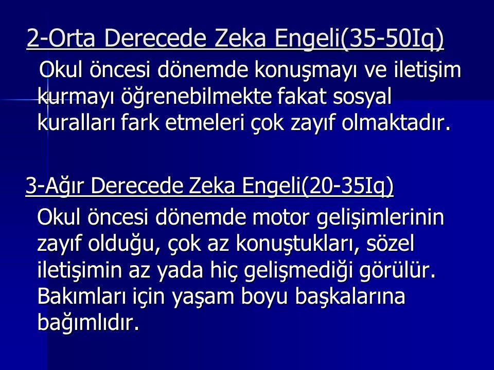2-Orta Derecede Zeka Engeli(35-50Iq) 2-Orta Derecede Zeka Engeli(35-50Iq) Okul öncesi dönemde konuşmayı ve iletişim kurmayı öğrenebilmekte fakat sosyal kuralları fark etmeleri çok zayıf olmaktadır.
