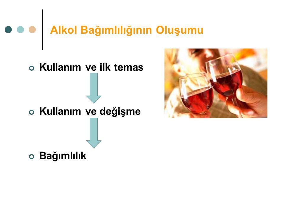 Kötüye Kullanım Alkol kötüye kullanımının yaşam boyu görülme riski erkeklerde % 20 kadınlarda % 10 Yaşam boyu bağımlılık riski ise erkeklerde %10 kadı