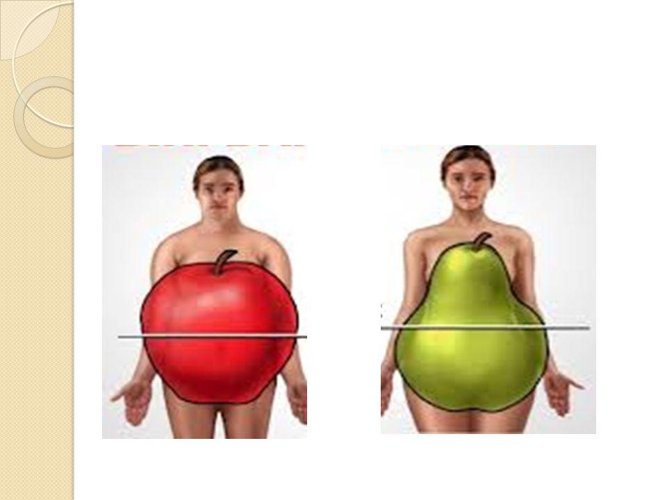 Obezite Tedavisi DiyetEgzersiz İ laç Cerrahi Alternatif yöntemler Yaşam tarzı de ğ işikli ğ i