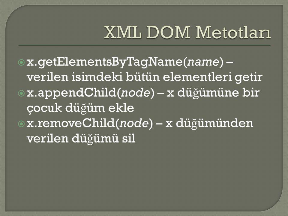  x.getElementsByTagName(name) – verilen isimdeki bütün elementleri getir  x.appendChild(node) – x dü ğ ümüne bir çocuk dü ğ üm ekle  x.removeChild(node) – x dü ğ ümünden verilen dü ğ ümü sil
