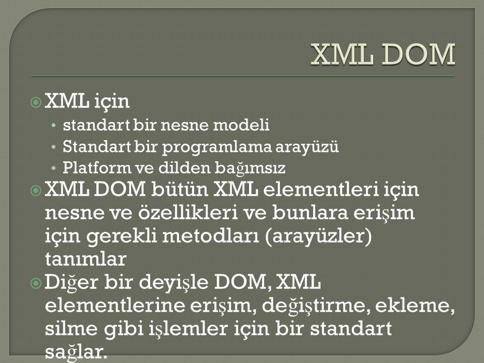  DOM açısından XML içindeki her ş ey bir dü ğ ümdür (node) Dokümanın kendisi doküman dü ğ ümüdür Her bir xml elementi bir element dü ğ ümüdür XML elementlerinin içindeki yazılar yazı dü ğ ümüdür (text node) Herbir nitelik (attribute) nitelik dü ğ ümüdür Yorum dü ğ ümleri de bulunabilir