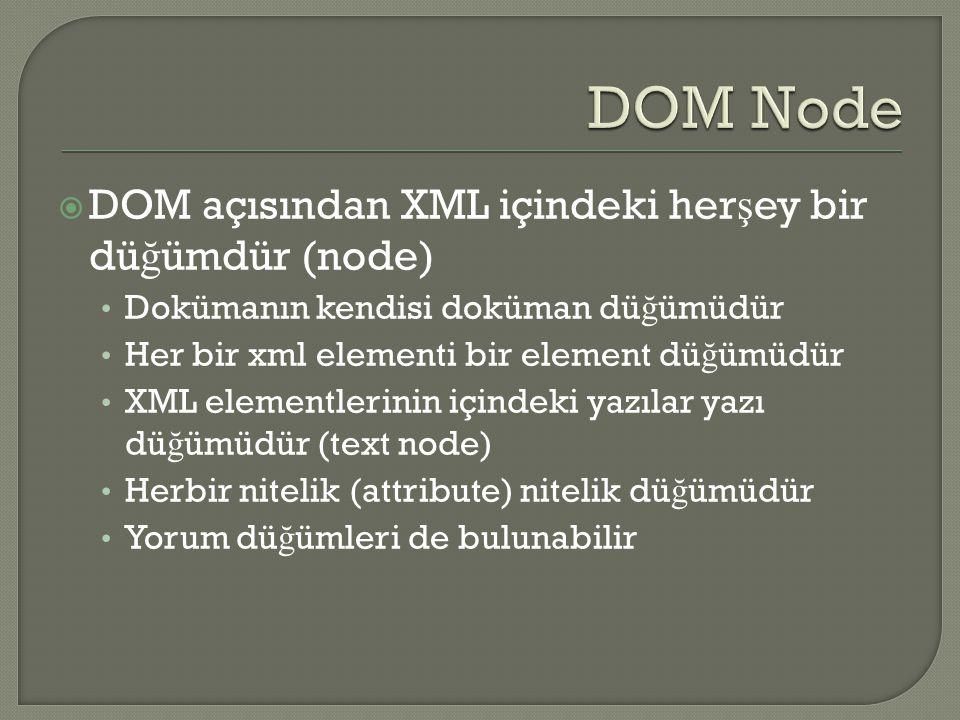  DOM4J http://dom4j.sourceforge.net/  JDOM http://www.jdom.org/  Apache XML projeleri  …