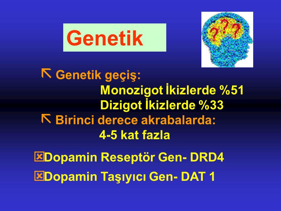 Genetik ý Dopamin Reseptör Gen- DRD4 ý Dopamin Taşıyıcı Gen- DAT 1 ã Genetik geçiş: Monozigot İkizlerde %51 Dizigot İkizlerde %33 ã Birinci derece akr