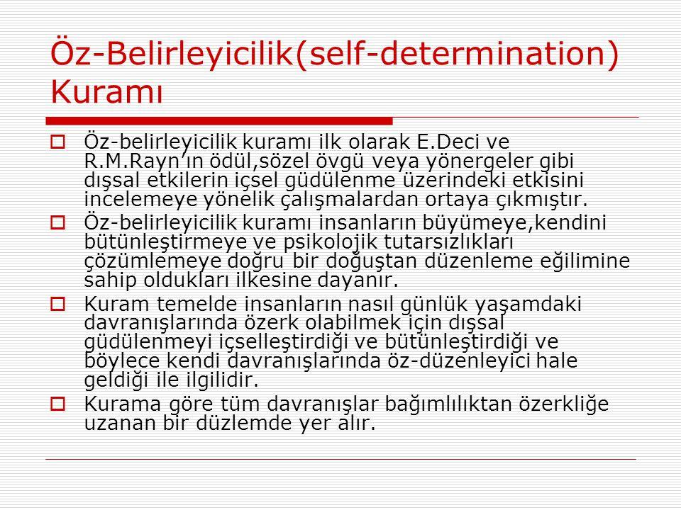 Öz-Belirleyicilik(self-determination) Kuramı  Öz-belirleyicilik kuramı ilk olarak E.Deci ve R.M.Rayn'ın ödül,sözel övgü veya yönergeler gibi dışsal e