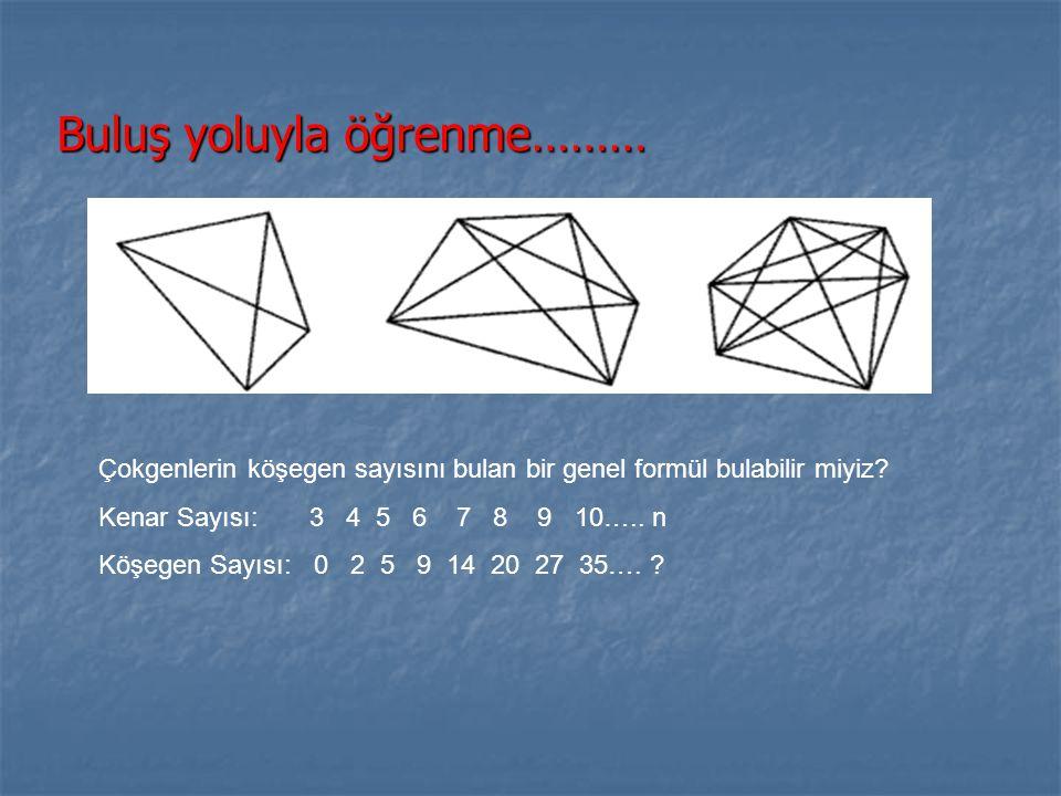 Buluş yoluyla öğrenme……… Çokgenlerin köşegen sayısını bulan bir genel formül bulabilir miyiz? Kenar Sayısı: 3 4 5 6 7 8 9 10….. n Köşegen Sayısı: 0 2