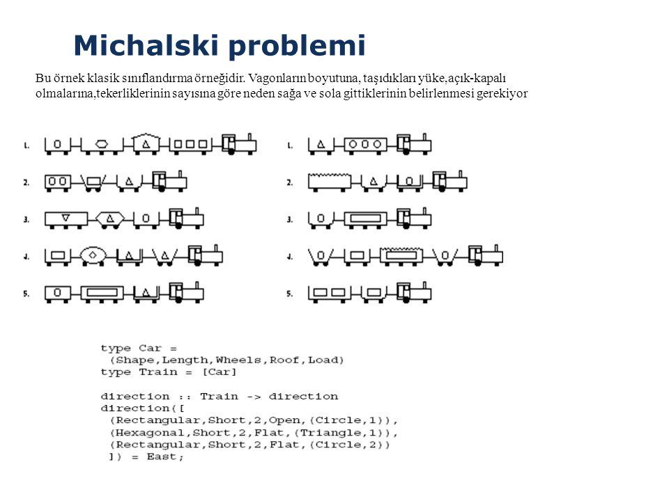 Michalski problemi Bu örnek klasik sınıflandırma örneğidir. Vagonların boyutuna, taşıdıkları yüke,açık-kapalı olmalarına,tekerliklerinin sayısına göre