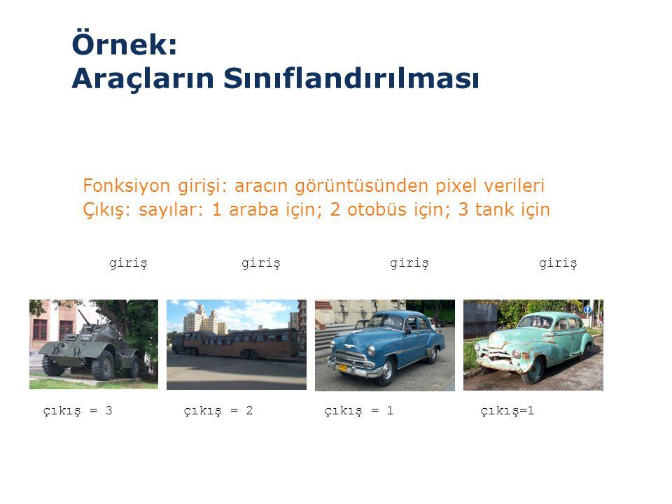 Örnek: Araçların Sınıflandırılması giriş giriş giriş giriş >Fonksiyon girişi: aracın görüntüsünden pixel verileri >Çıkış: sayılar: 1 araba için; 2 oto