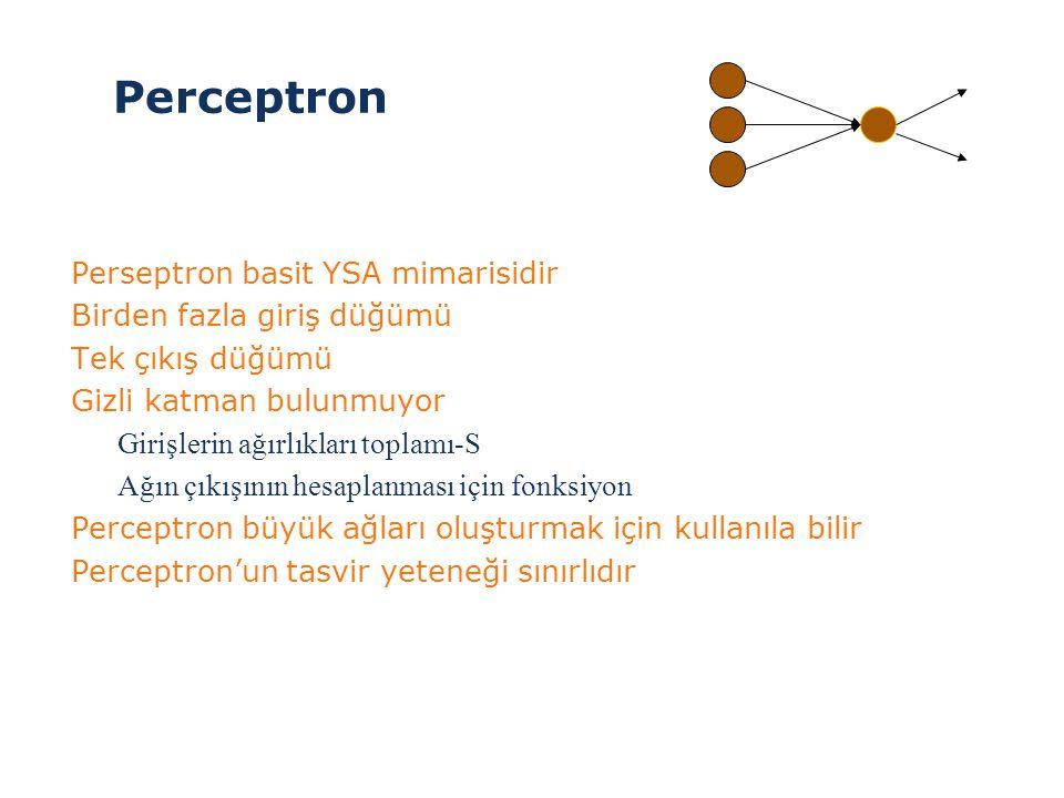 Perceptron >Perseptron basit YSA mimarisidir >Birden fazla giriş düğümü >Tek çıkış düğümü >Gizli katman bulunmuyor Girişlerin ağırlıkları toplamı-S Ağ