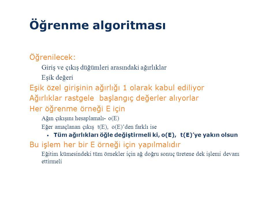 Öğrenme algoritması >Öğrenilecek: Giriş ve çıkış düğümleri arasındaki ağırlıklar Eşik değeri >Eşik özel girişinin ağırlığı 1 olarak kabul ediliyor >Ağ