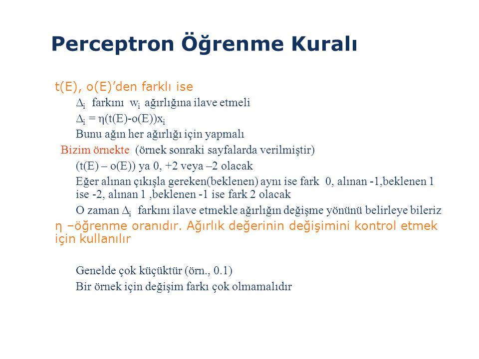 Perceptron Öğrenme Kuralı >t(E), o(E)'den farklı ise Δ i farkını w i ağırlığına ilave etmeli Δ i = η(t(E)-o(E))x i Bunu ağın her ağırlığı için yapmalı