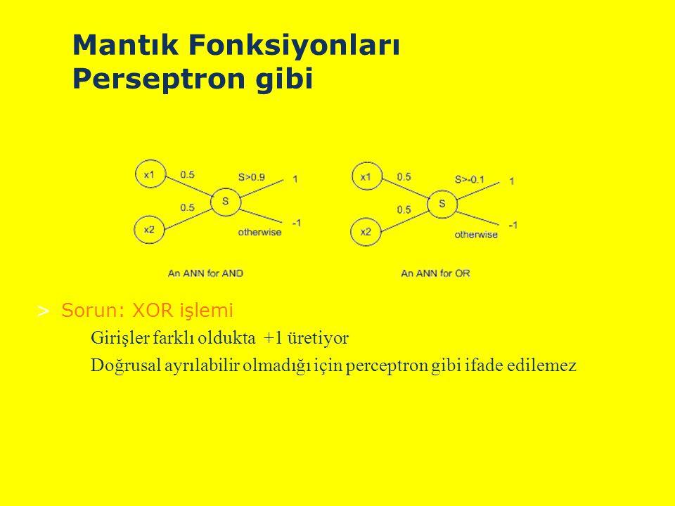 Mantık Fonksiyonları Perseptron gibi >Sorun: XOR işlemi Girişler farklı oldukta +1 üretiyor Doğrusal ayrılabilir olmadığı için perceptron gibi ifade e