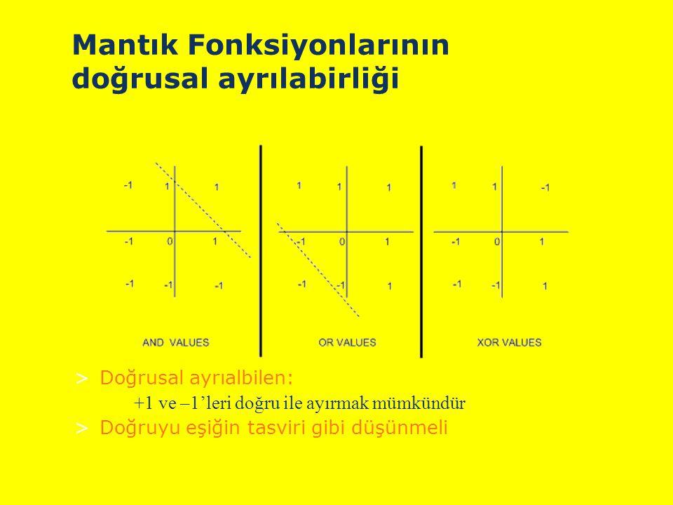 Mantık Fonksiyonlarının doğrusal ayrılabirliği >Doğrusal ayrıalbilen: +1 ve –1'leri doğru ile ayırmak mümkündür >Doğruyu eşiğin tasviri gibi düşünmeli