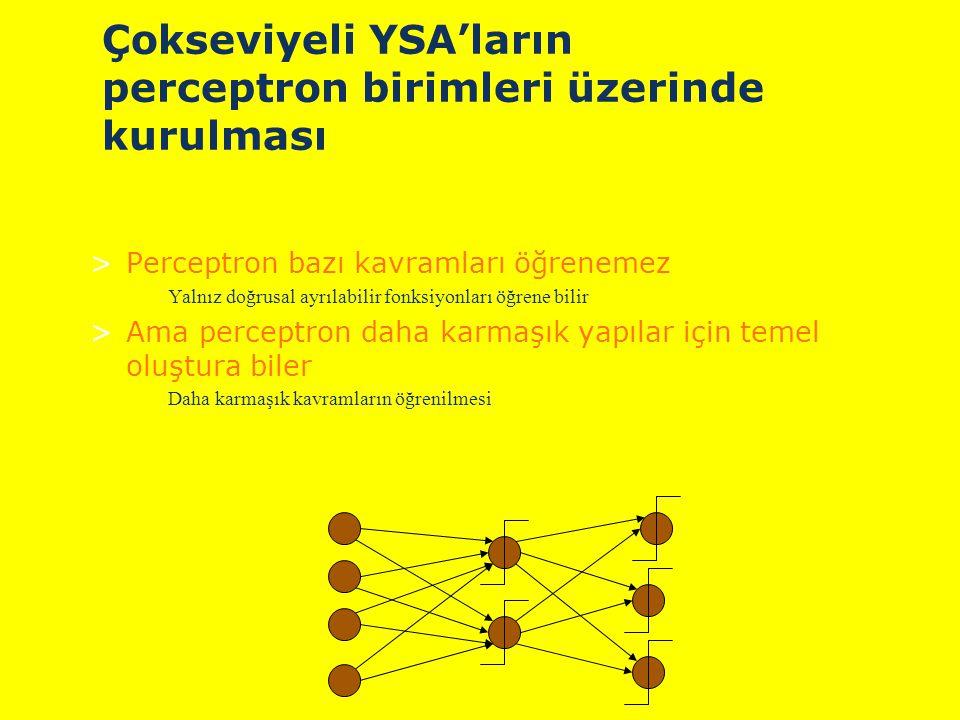 Çokseviyeli YSA'ların perceptron birimleri üzerinde kurulması >Perceptron bazı kavramları öğrenemez Yalnız doğrusal ayrılabilir fonksiyonları öğrene b