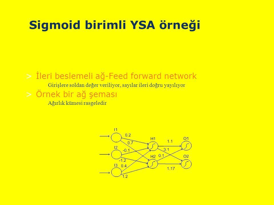 Sigmoid birimli YSA örneği >İleri beslemeli ağ-Feed forward network Girişlere soldan değer veriliyor, sayılar ileri doğru yayılıyor >Örnek bir ağ şema