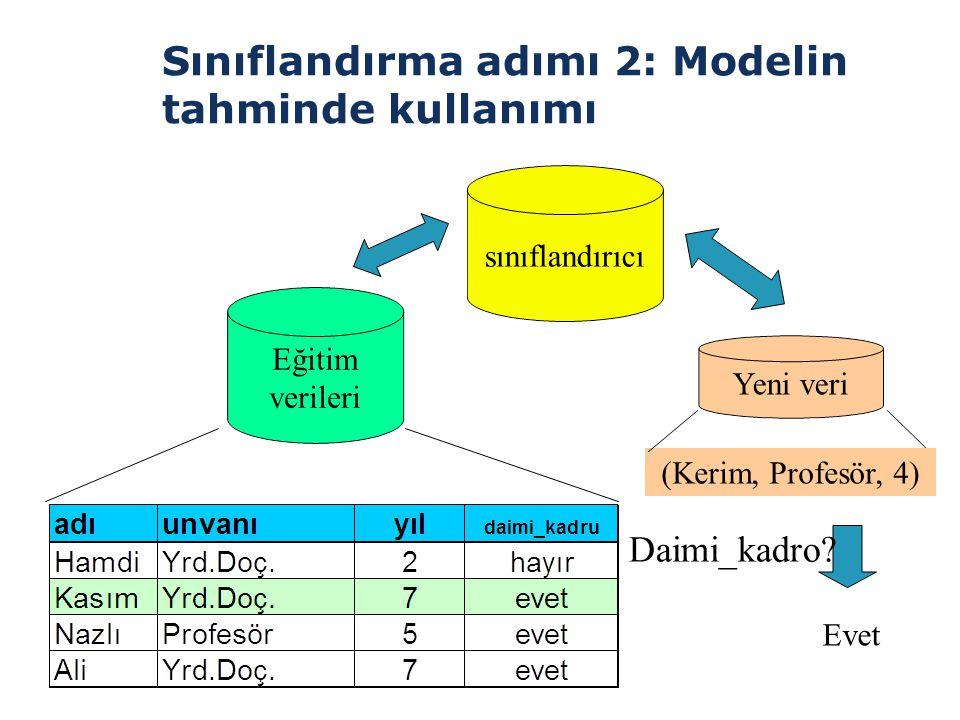 Karar ağacı tümevarımı- Decision Tree Induction >Karar ağacı Ağaç yapısı Aralık düğümler özellikler üzere testleri ifade eder Dallar test sonuçlarını ifade eder Yaprak düğümler sınıf etiketlerini veya sınıf dağılımlarını ifade eder >Karar ağacı oluşturma 2 aşamadan oluşmaktadır Ağacı yapılandırma Başlangıçta tüm eğitim örnekleri ağacın kökündedir Ardışık seçilen özellikler üzere örnek kısımları Ağaç budama Sapmaları yansıtan dalları tanımlamalı ve budamalı >Karar ağacını kullanma: Belirsiz örneğin sınıfını bulma Karar ağacı üzere örneğin özellik değerlerini test etmeli