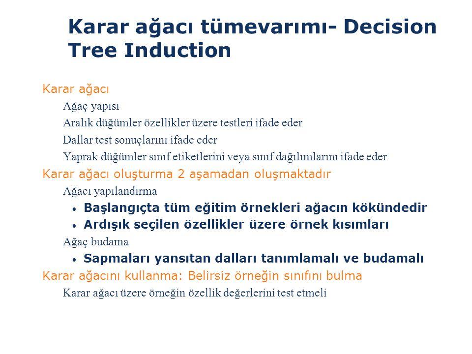 Karar ağacı tümevarımı- Decision Tree Induction >Karar ağacı Ağaç yapısı Aralık düğümler özellikler üzere testleri ifade eder Dallar test sonuçlarını