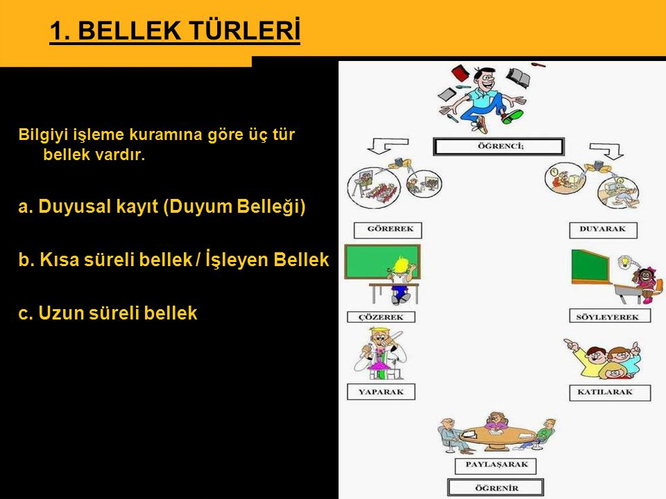 www.ismailbilgin.com 1. BELLEK TÜRLERİ Bilgiyi işleme kuramına göre üç tür bellek vardır. a. Duyusal kayıt (Duyum Belleği) b. Kısa süreli bellek / İşl
