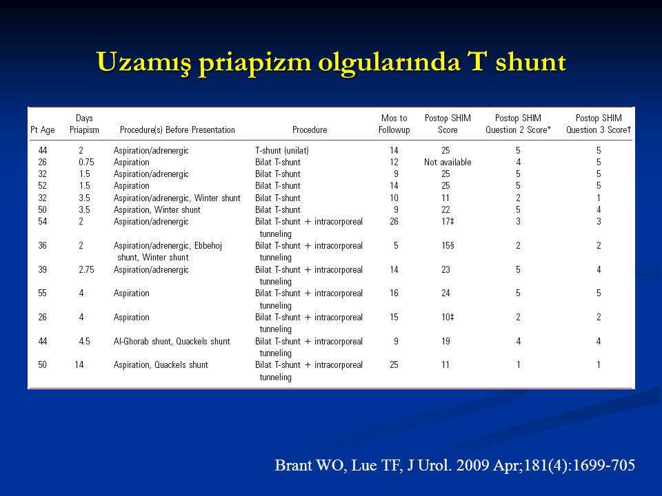 Uzamış priapizm olgularında T shunt Brant WO, Lue TF, J Urol. 2009 Apr;181(4):1699-705