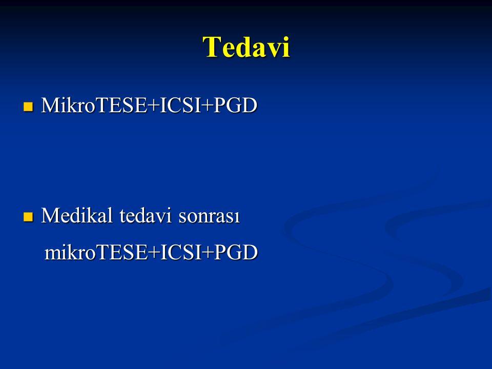 Tedavi MikroTESE+ICSI+PGD MikroTESE+ICSI+PGD Medikal tedavi sonrası Medikal tedavi sonrası mikroTESE+ICSI+PGD mikroTESE+ICSI+PGD