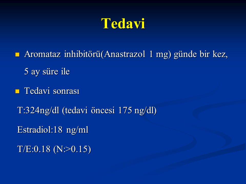 Tedavi Aromataz inhibitörü(Anastrazol 1 mg) günde bir kez, 5 ay süre ile Aromataz inhibitörü(Anastrazol 1 mg) günde bir kez, 5 ay süre ile Tedavi sonr