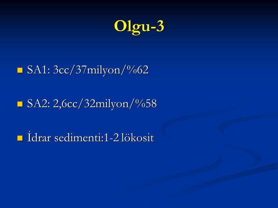 Olgu-3 SA1: 3cc/37milyon/%62 SA1: 3cc/37milyon/%62 SA2: 2,6cc/32milyon/%58 SA2: 2,6cc/32milyon/%58 İdrar sedimenti:1-2 lökosit İdrar sedimenti:1-2 lök