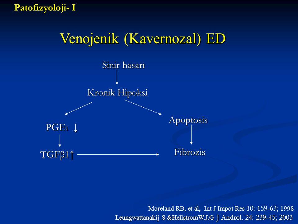 Moreland RB, et al, Int J Impot Res 10: 159-63; 1998 Leungwattanakij S &HellstromW.J.G J Androl. 24: 239-45; 2003 Venojenik (Kavernozal) ED Sinir hasa