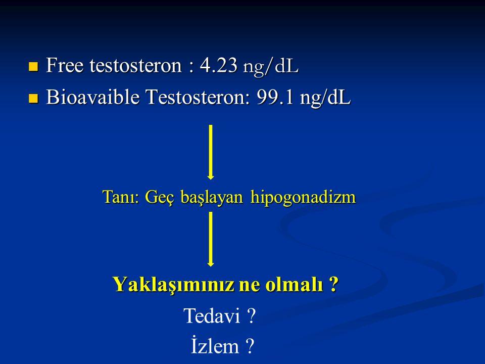 Yaklaşımınız ne olmalı ? Free testosteron : 4.23 ng/dL Free testosteron : 4.23 ng/dL Bioavaible Testosteron: 99.1 ng/dL Bioavaible Testosteron: 99.1 n