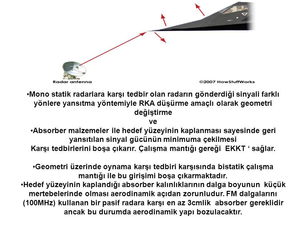 Mono statik radarlara karşı tedbir olan radarın gönderdiği sinyali farklı yönlere yansıtma yöntemiyle RKA düşürme amaçlı olarak geometri değiştirme ve