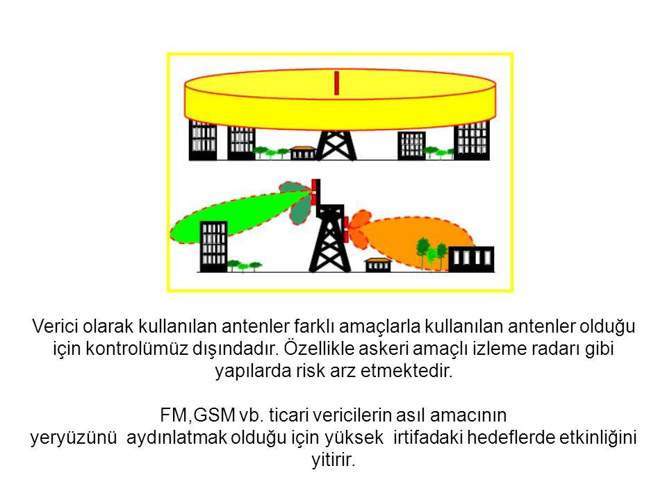 Verici olarak kullanılan antenler farklı amaçlarla kullanılan antenler olduğu için kontrolümüz dışındadır. Özellikle askeri amaçlı izleme radarı gibi