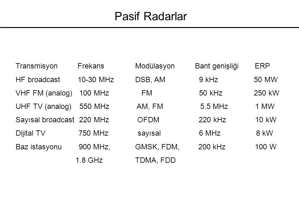 Pasif Radarlar Transmisyon FrekansModülasyon Bant genişliğiERP HF broadcast 10-30 MHz DSB, AM 9 kHz 50 MW VHF FM (analog) 100 MHz FM 50 kHz 250 kW UHF