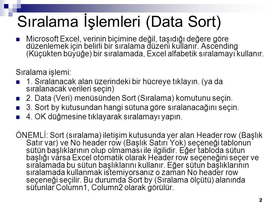2 Sıralama İşlemleri (Data Sort) Microsoft Excel, verinin biçimine değil, taşıdığı değere göre düzenlemek için belirli bir sıralama düzeni kullanır. A