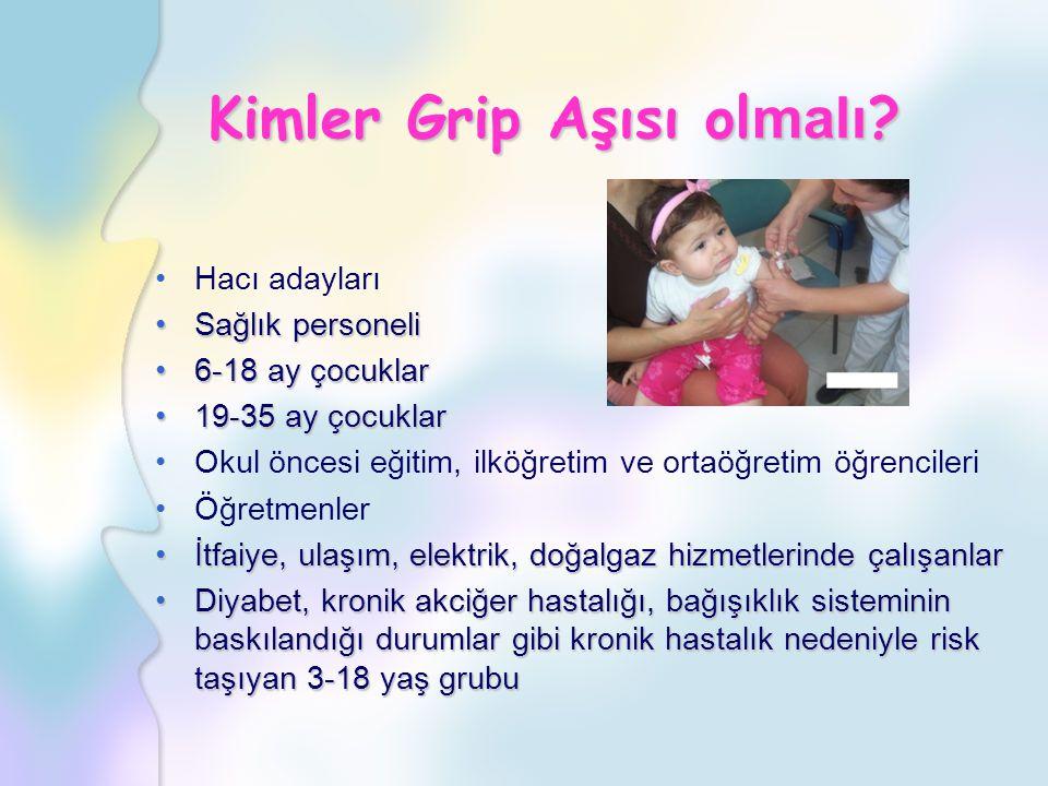 Hacı adayları Sağlık personeliSağlık personeli 6-18 ay çocuklar6-18 ay çocuklar 19-35 ay çocuklar19-35 ay çocuklar Okul öncesi eğitim, ilköğretim ve o