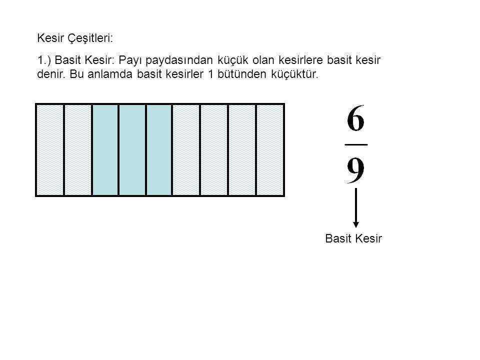 Kesir Çeşitleri: 1.) Basit Kesir: Payı paydasından küçük olan kesirlere basit kesir denir.