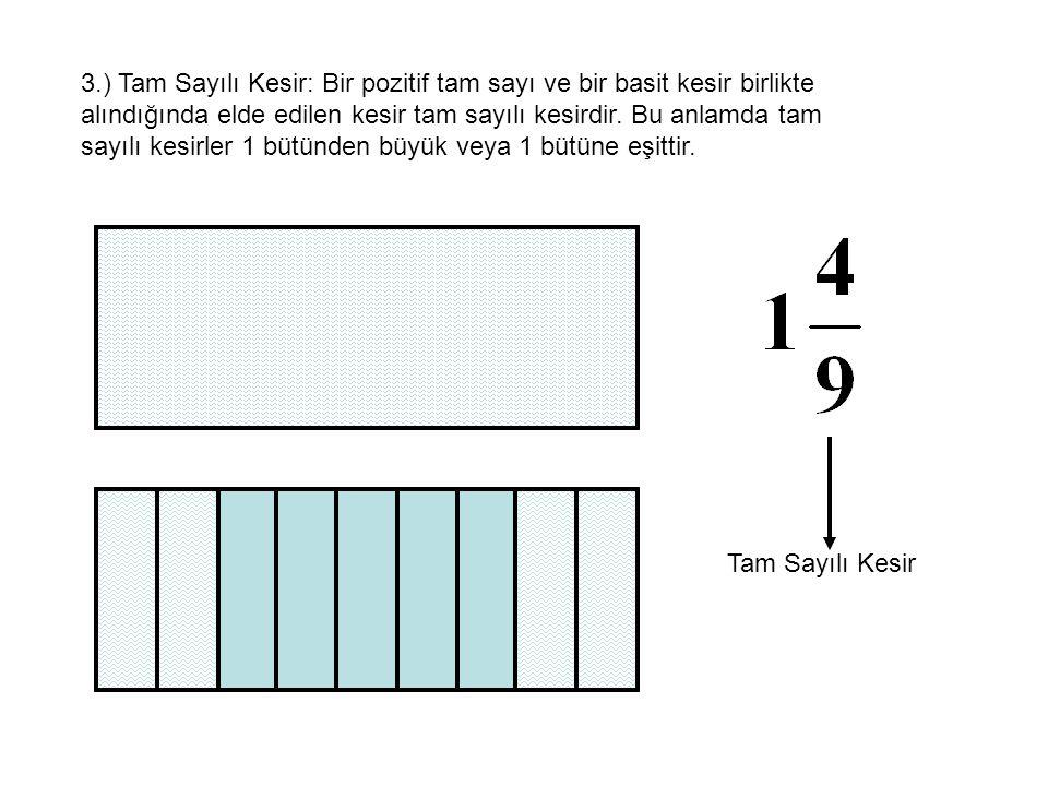 Herhangi bir doğal sayı paydasına 1 yazılarak kesir şeklinde ifade edilebilir. Örnek: