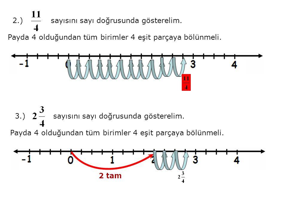 2.) sayısını sayı doğrusunda gösterelim.Payda 4 olduğundan tüm birimler 4 eşit parçaya bölünmeli.