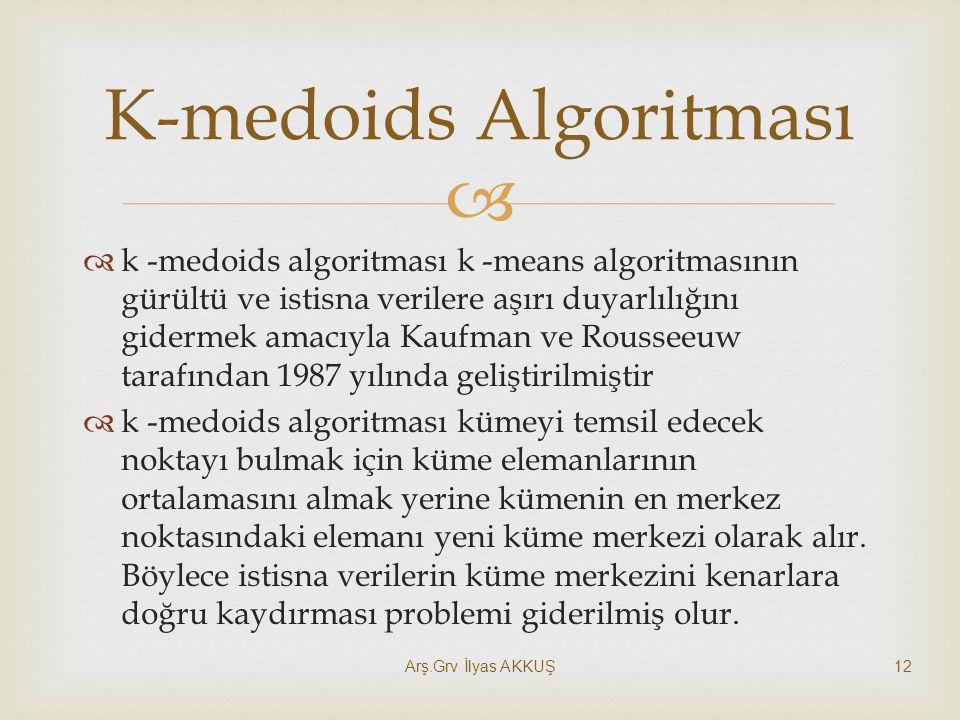   k -medoids algoritması k -means algoritmasının gürültü ve istisna verilere aşırı duyarlılığını gidermek amacıyla Kaufman ve Rousseeuw tarafından 1