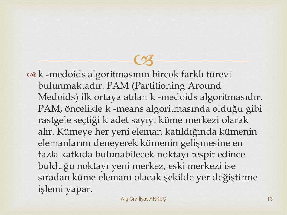   k -medoids algoritmasının birçok farklı türevi bulunmaktadır. PAM (Partitioning Around Medoids) ilk ortaya atılan k -medoids algoritmasıdır. PAM,