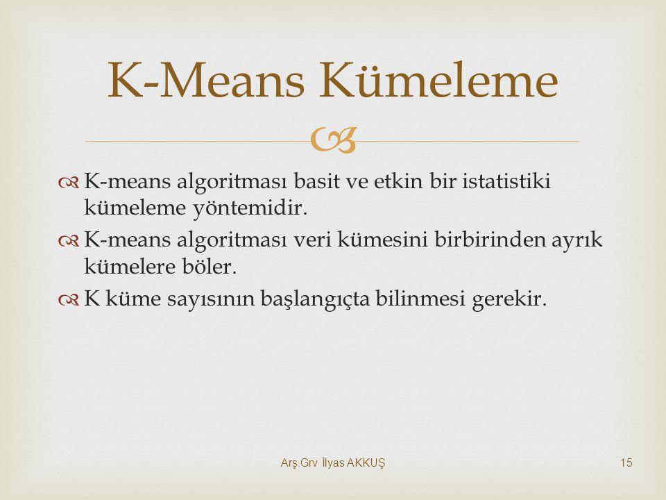   K-means algoritması basit ve etkin bir istatistiki kümeleme yöntemidir.  K-means algoritması veri kümesini birbirinden ayrık kümelere böler.  K