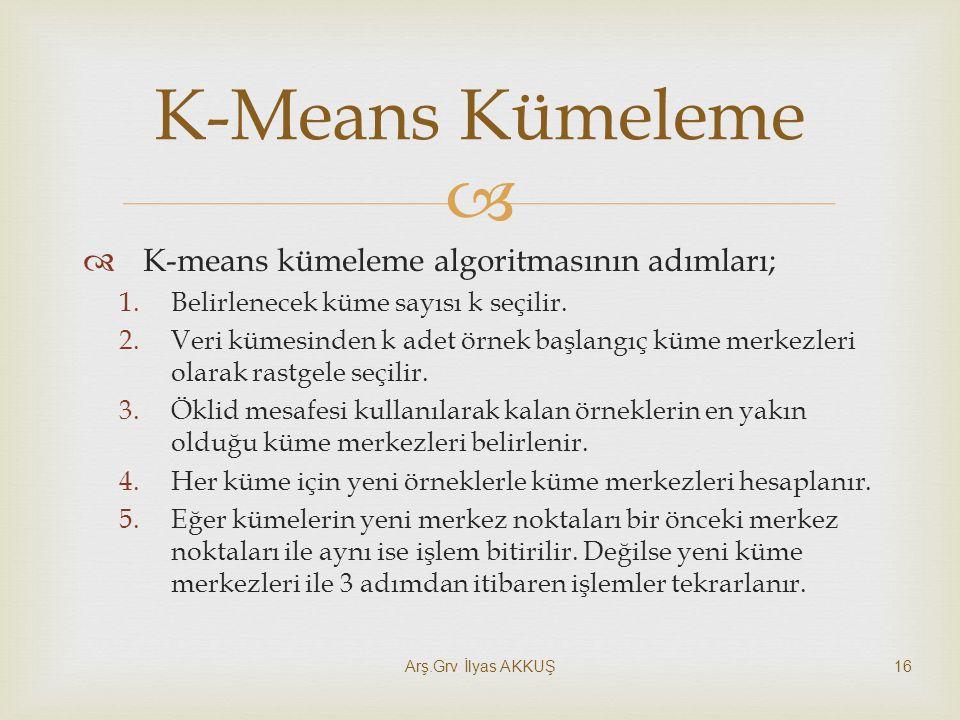   K-means kümeleme algoritmasının adımları; 1.Belirlenecek küme sayısı k seçilir. 2.Veri kümesinden k adet örnek başlangıç küme merkezleri olarak ra