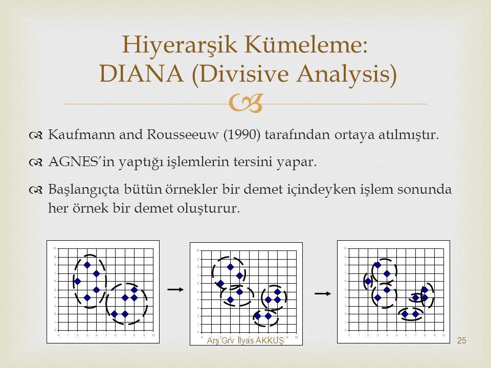   Kaufmann and Rousseeuw (1990) tarafından ortaya atılmıştır.  AGNES'in yaptığı işlemlerin tersini yapar.  Başlangıçta bütün örnekler bir demet iç