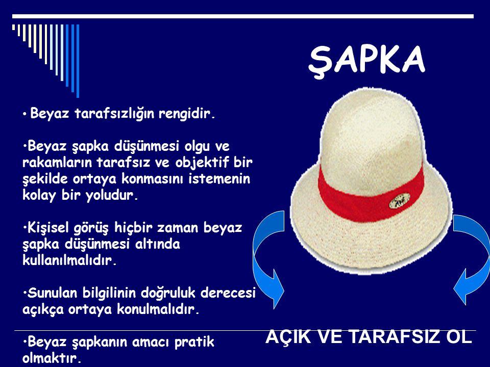 beyaz şapkaŞAPKA AÇIK VE TARAFSIZ OL Beyaz tarafsızlığın rengidir. Beyaz şapka düşünmesi olgu ve rakamların tarafsız ve objektif bir şekilde ortaya ko